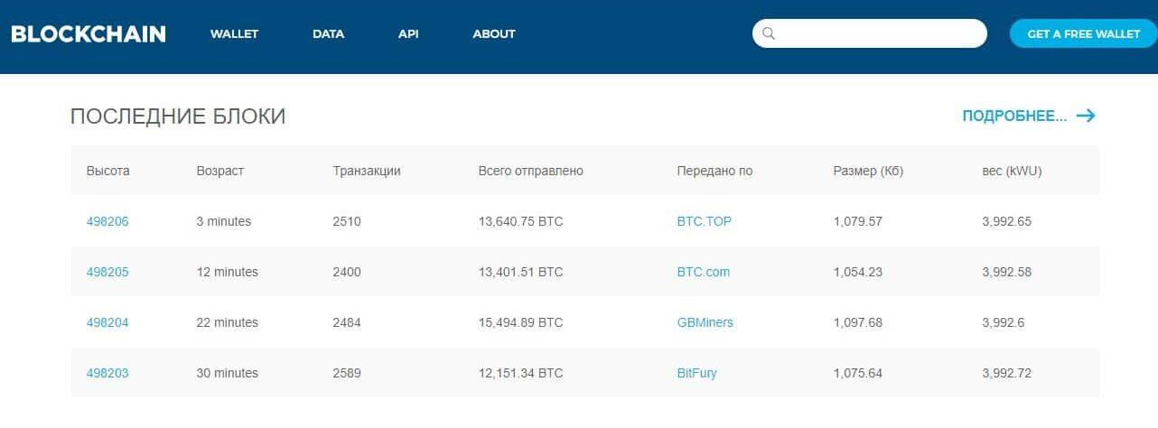 онлайн кошелек блокчейн