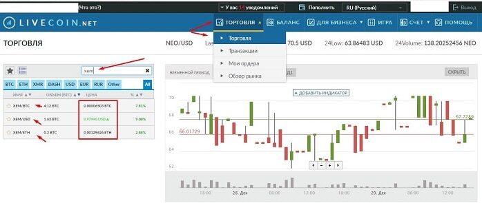 купить nem на livecoin бирже