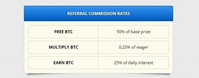 реферальная программа freebitcoin