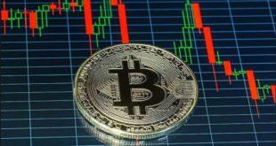 лучшие криптовалютные биржи