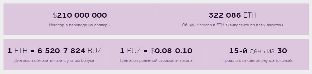 цена криптовалюты бузовой